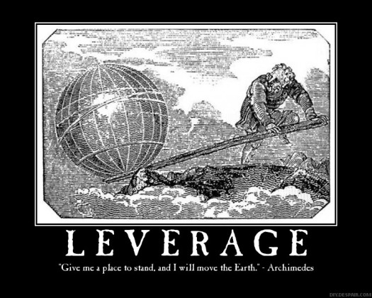 leverage notes Business and financial risk refer to the amount of leverage a business firm employs learn about what leverage is in this article.